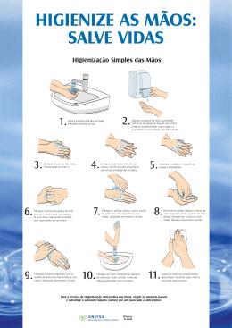 Cartaz Higienização Simples das Mãos