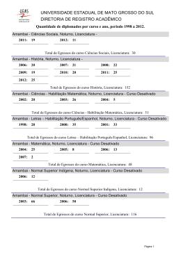 Relatório de Alunos Egressos da UEMS