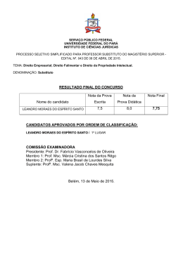 RESULTADO FINAL DO CONCURSO Nome do candidato