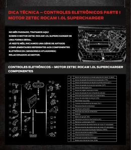 controles eletrônicos parte i motor zetec rocam 1.0l
