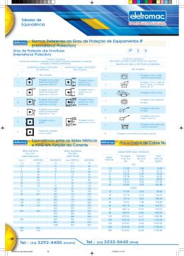 Tabelas de Equivalência - Eletromac
