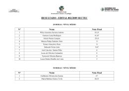 RESULTADO - EDITAL 002/2009 SECTEC