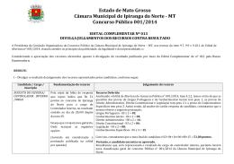 Estado de Mato Grosso Câmara Municipal de Ipiranga do Norte