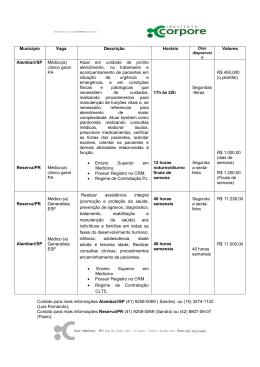 Contato para mais informações Alambari/SP (41