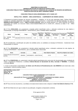 Edital nº 88 - Instituto AOCP