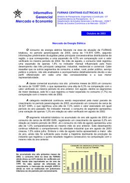 Informativo Gerencial Mercado e Economia