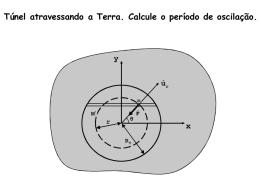 Túnel atravessando a Terra. Calcule o período de oscilação.