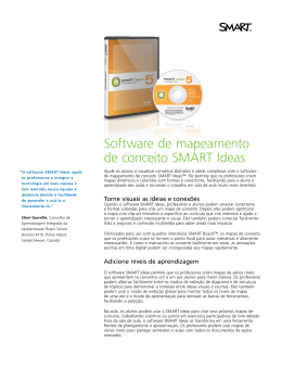 Software de mapeamento de conceito SMART Ideas