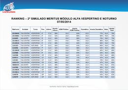 2º simulado meritus módulo alfa vespertino e noturno 07/05/2014