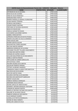nome pontos total situação classificação jefferson da silva oliveira
