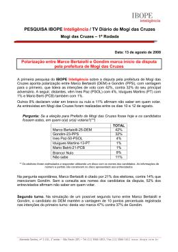 PESQUISA IBOPE Inteligência / TV Diário de Mogi das Cruzes
