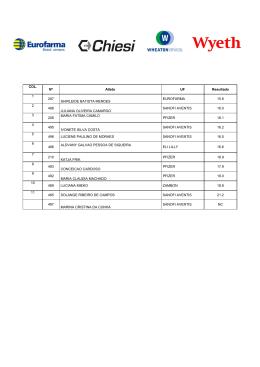 COL. Nº Atleta UF Resultado 1 207 SHIRLEIDE