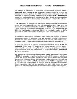 MERCADO DE FERTILIZANTES – JANEIRO – NOVEMBRO/2015