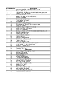 classificação aprovados 1 joão augusto de vasconcelos