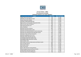 PNS Lista de Resultados Definitivos IM2008-A