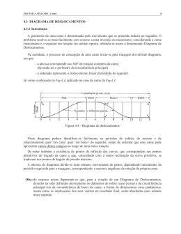 4.3 DIAGRAMA DE DESLOCAMENTOS 4.3.1 Introdução A