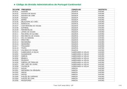 DiCoFRE FREGUESIA CONCELHO DISTRITO 010101