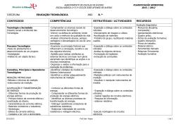 Educação Tecnológica 8º ano - Agrupamento de Escolas de Aveiro