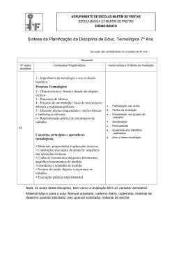 Síntese da Planificação da Disciplina de Educ. Tecnológica 7º Ano