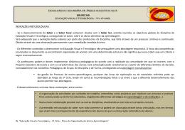 Competências e Critérios de Avaliação de Educação Visual e