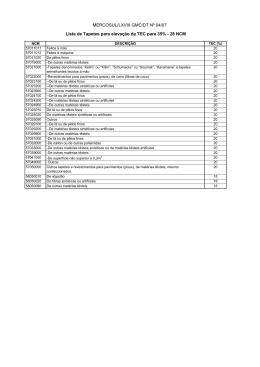 MERCOSUL/LXVIII GMC/DT Nº 04/07 Lista de Tapetes