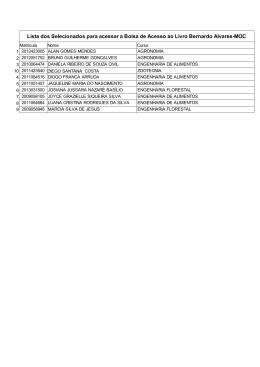 Lista dos Selecionados para acessar a Bolsa de Acesso ao