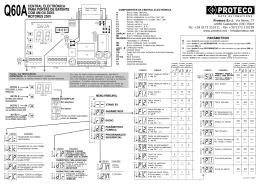 Manual da Central Q60A