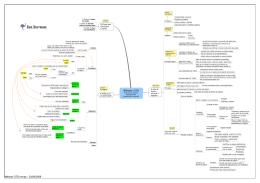 do mapa mental em pdf
