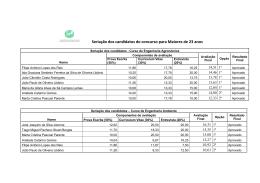 Seriação dos candidatos do concurso para Maiores de - ESA