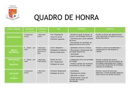 QUADRO DE HONRA (EXCELÊNCIA)