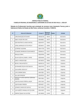 Veja aqui lista de inscritos - Crea-SP
