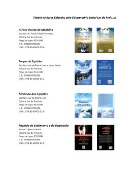 Tabela de livros Editados pelo Educandário Social Lar de Frei Luiz