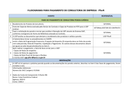 FLUXOGRAMA PARA PAGAMENTO DE - Ipece