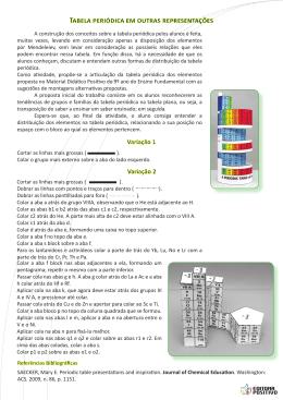 Instruções de montagem da tabela periódica