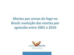 Mortes por agressão e participação das armas