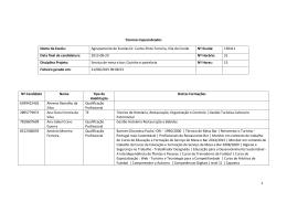 Candidatos_Horario_31 - Agrupamento de Escolas Dr. Carlos Pinto