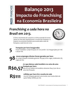 Impacto do Franchise na economia brasileira