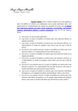 Quadro sinótico da coisa julgada na ACP