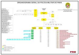 ORGANOGRAMA DA PMPA FINAL - Proxy da Polícia Militar do Pará!
