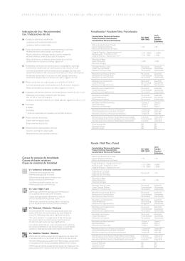 Indicações de Uso / Recommended Use / Indicaciones de
