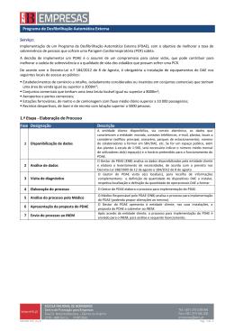 Programa de Desfibrilhação Automática Externa Serviço: 1.ª Etapa