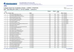Listagem Geral dos Candidatos (Ordem