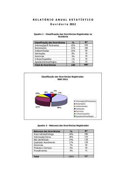 Relatório Anual 2012 - Crea-RJ