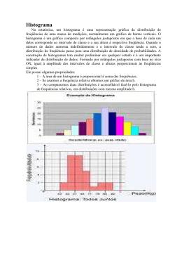 Histograma e polígonos de frequência