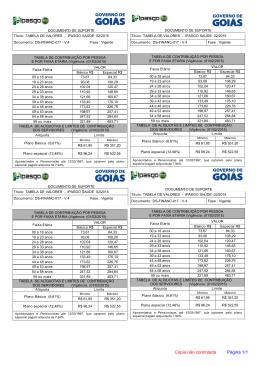 Tabela Fev/2015
