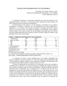 USO DE CONCENTRADOS PARA VACAS - CAV