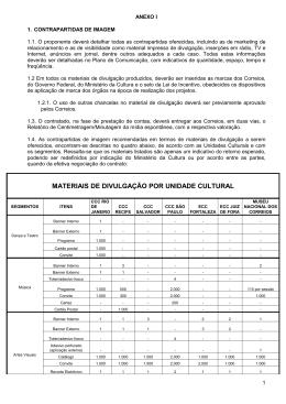 Anexo I - Contrapartidas revisado