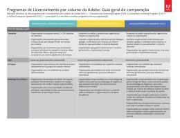 Programas de Licenciamento por volume da Adobe: Guia geral de