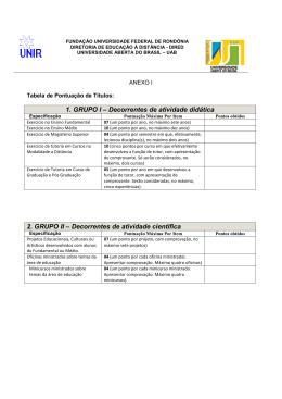 Anexo I - Tabela de Pontuação