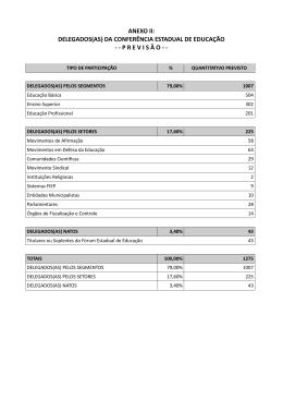 Tabela de participantes Conae 2014 Estadual